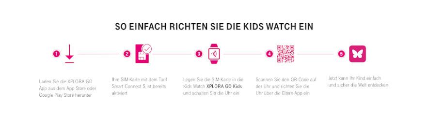 XPLORA GO Kids Aktivierungsprozess